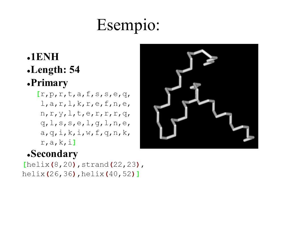 Esempio: 1ENH Length: 54 Primary Secondary [r,p,r,t,a,f,s,s,e,q,